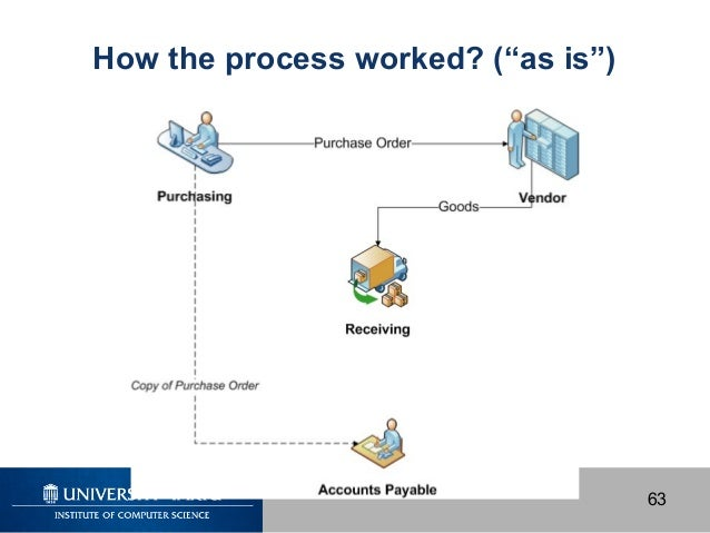 Introduction To Business Process Analysis And Redesign