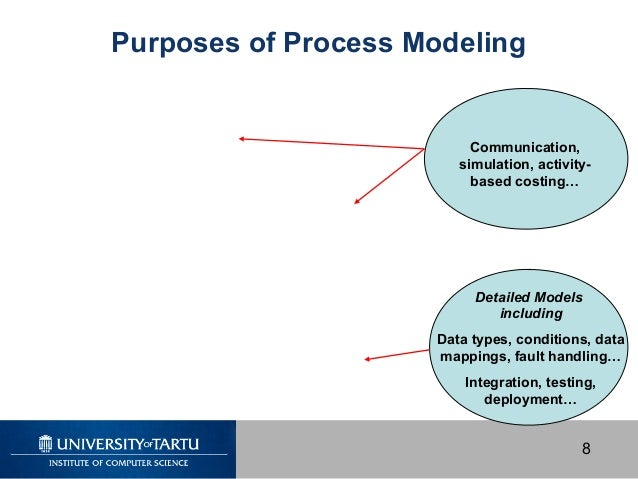 business process reengineering case study in malaysia Making the university decision making process lean  university of sheffield  paper, examining business process re-engineering with case studies of five  major.