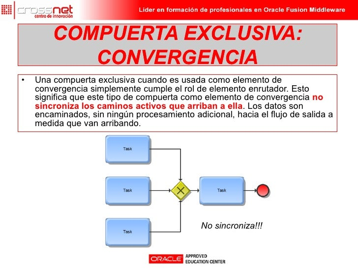 Curso de bpmn 20 51 ccuart Image collections