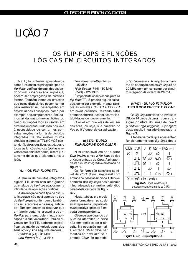 CURSO DE ELETRÔNICA DIGITAL SABER ELETRÔNICA ESPECIAL Nº 8 - 200246 Na lição anterior aprendemos como funcionam os princip...