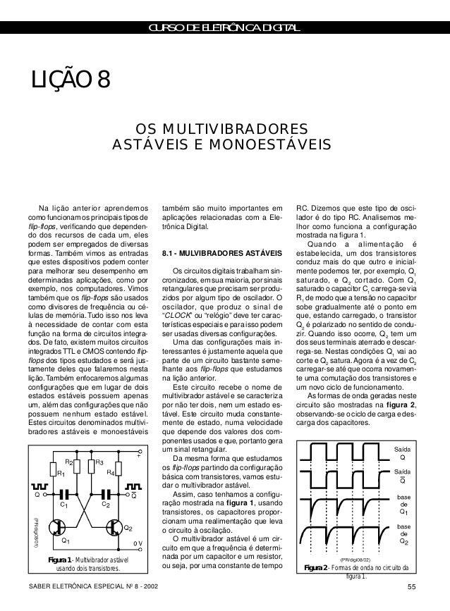 CURSO DE ELETRÔNICA DIGITAL 55SABER ELETRÔNICA ESPECIAL Nº 8 - 2002 LIÇÃO 8 OS MULTIVIBRADORES ASTÁVEIS E MONOESTÁVEIS Na ...