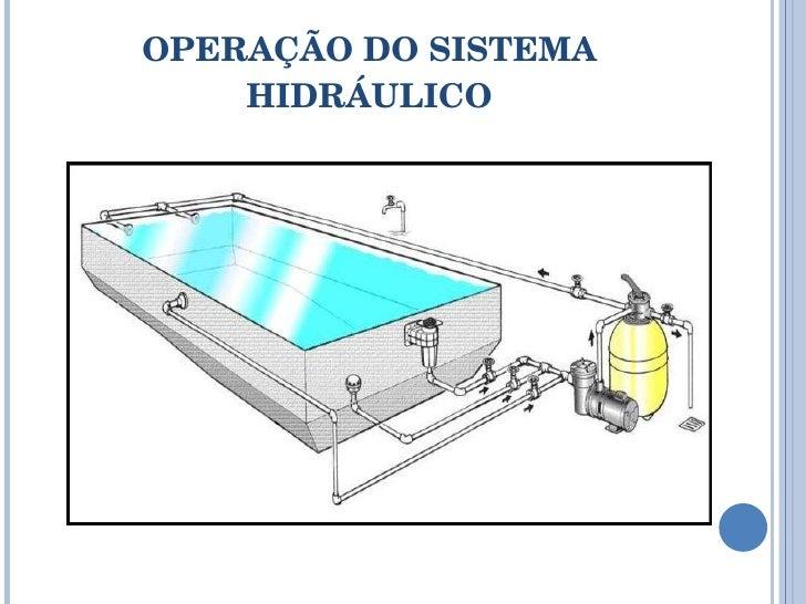 Curso b sico de tratamento para piscinas for Instalacion hidraulica de una alberca