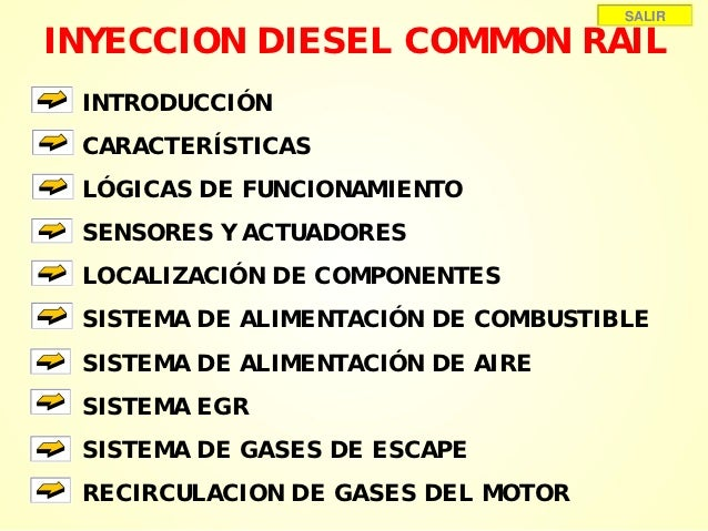 SALIRINYECCION DIESEL COMMON RAIL INTRODUCCIÓN CARACTERÍSTICAS LÓGICAS DE FUNCIONAMIENTO SENSORES Y ACTUADORES LOCALIZACIÓ...