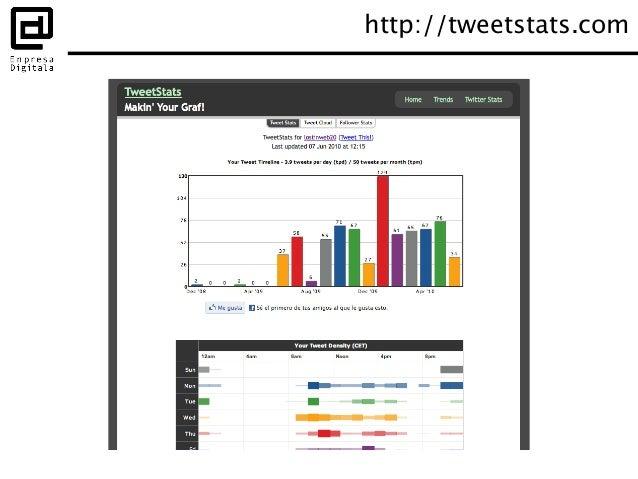 Los clientes pueden facilitar el trabajo con twitter