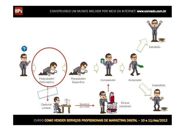 CONSTRUINDO UM MUNDO MELHOR POR MEIO DA INTERNET: www.conrado.com.br8/5/12   www.bitstrips.com/print_strip.php?comic_id=28...