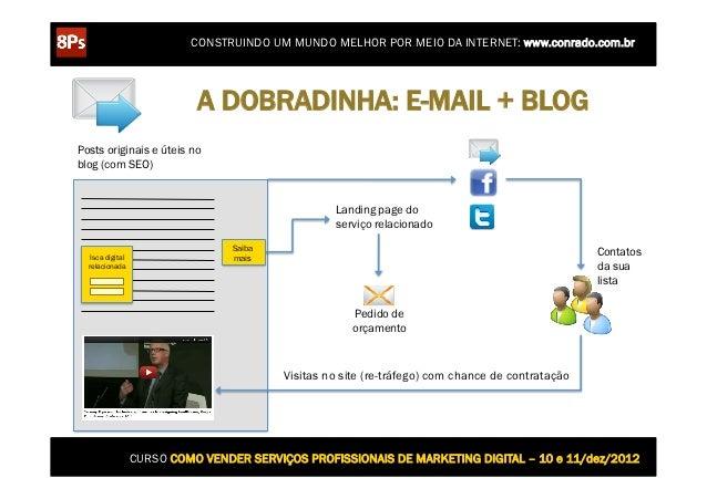 CONSTRUINDO UM MUNDO MELHOR POR MEIO DA INTERNET: www.conrado.com.br                            A DOBRADINHA: E-MAIL + BLO...