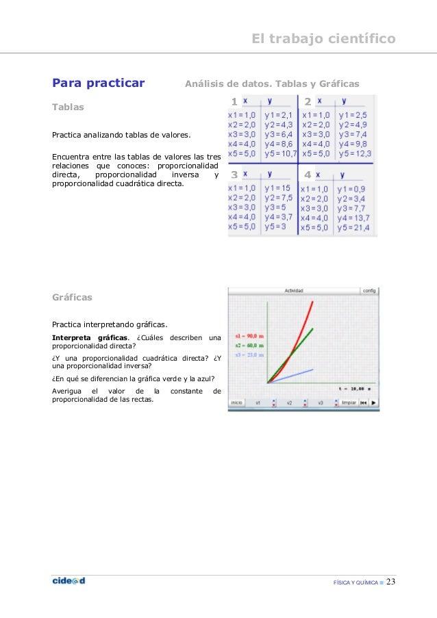 Curso de fisica