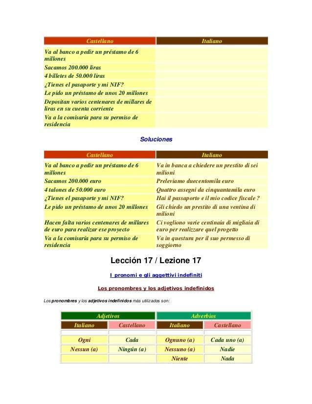 Curso completo de italiano en 40 lecciones for Permiso de soggiorno en italia