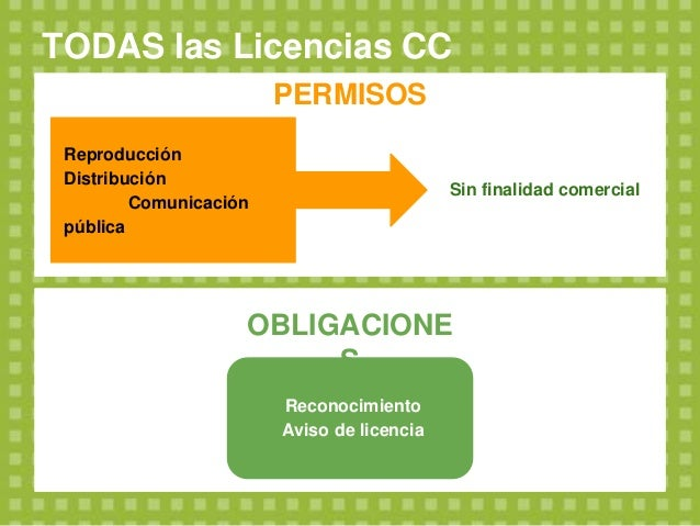 Bancos de imágenes Gratuitos Enlaces en DIIGO (ver)