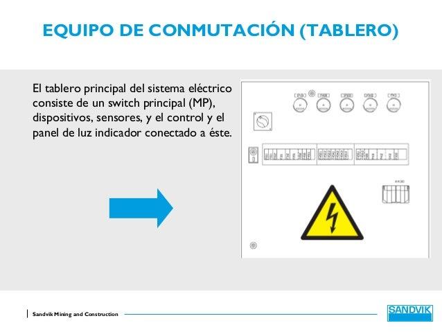 Curso componentes jumbos Slide 2