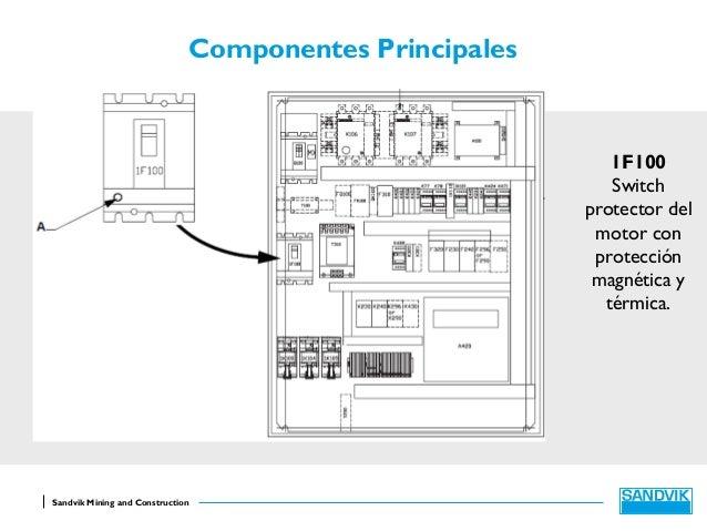 Curso componentes jumbos Slide 3