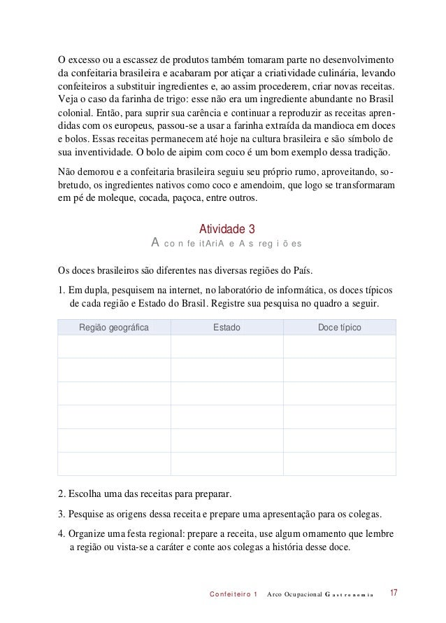 C onf eiteir o 1 O excesso ou a escassez de produtos também tomaram parte no desenvolvimento da confeitaria brasileira e a...