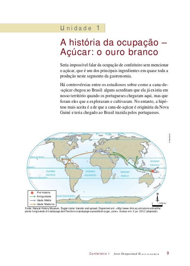 C onf eiteir o 1 u n i d a d e 1 A história da ocupação – Açúcar: o ouro branco Seria impossível falar da ocupação de conf...