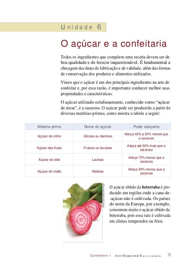 C onf eiteir o 1 u n i d a d e 6 O açúcar e a confeitaria Todos os ingredientes que compõem uma receita devem ser de boa q...