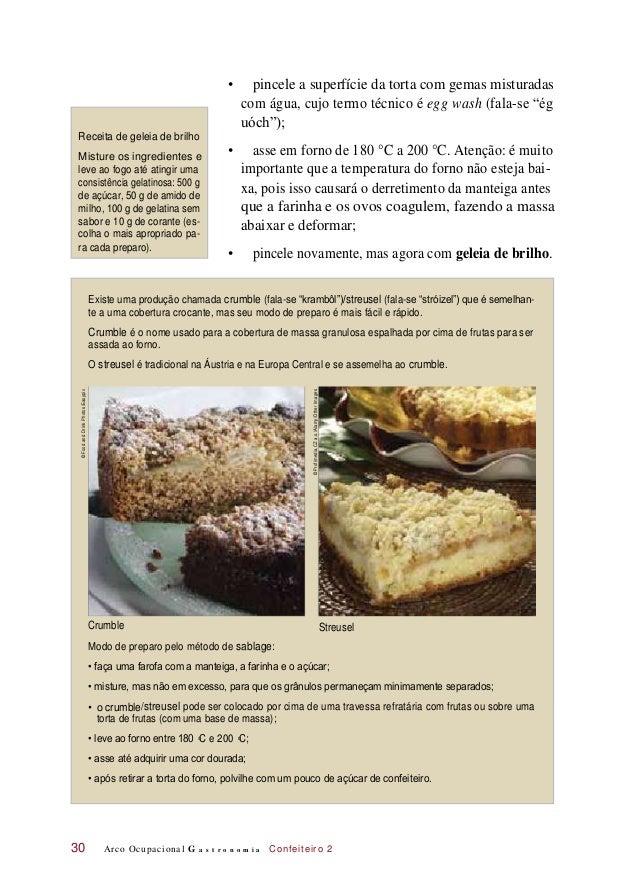 • crumbleo Receita de geleia de brilho Misture os ingredientes e leve ao fogo até atingir uma consistência gelatinosa: 500...
