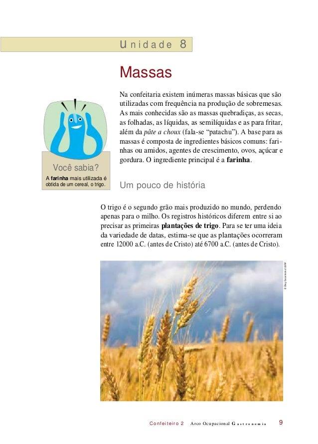 C onf eiteir o 2 u n i d a d e 8 Massas Você sabia? Na confeitaria existem inúmeras massas básicas que são utilizadas com ...
