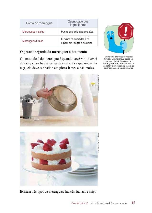 C onf eiteir o 2 O grande segredo do merengue: o batimento O ponto ideal do merengue é quando você vira o bowl de cabeça p...