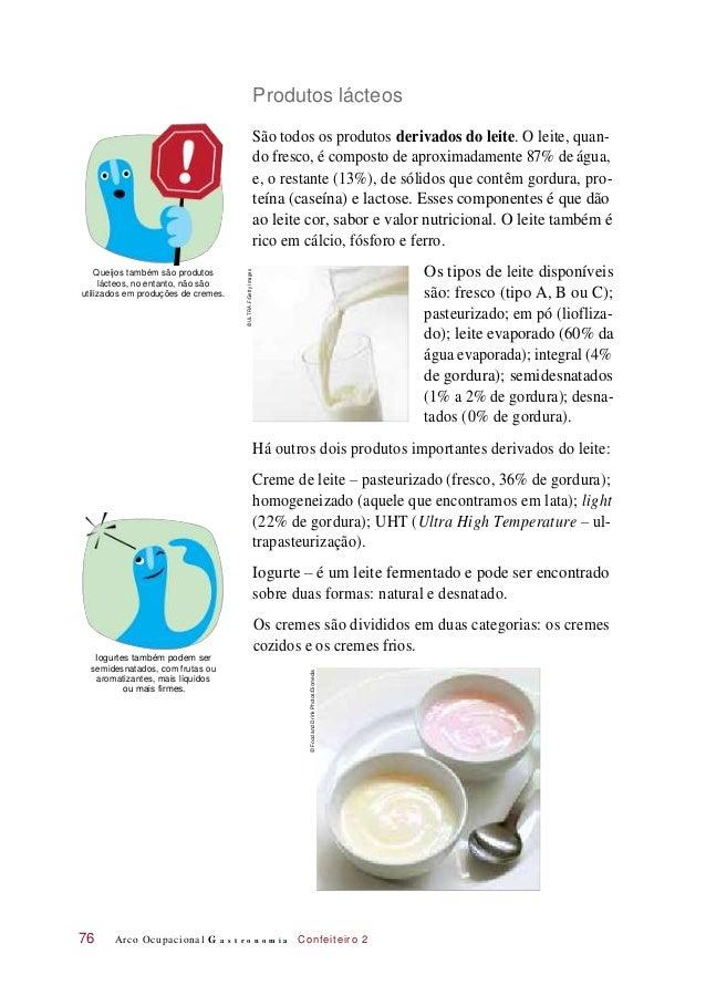 disponíveis Produtos lácteos São todos os produtos derivados do leite. O leite, quan- do fresco, é composto de aproximadam...