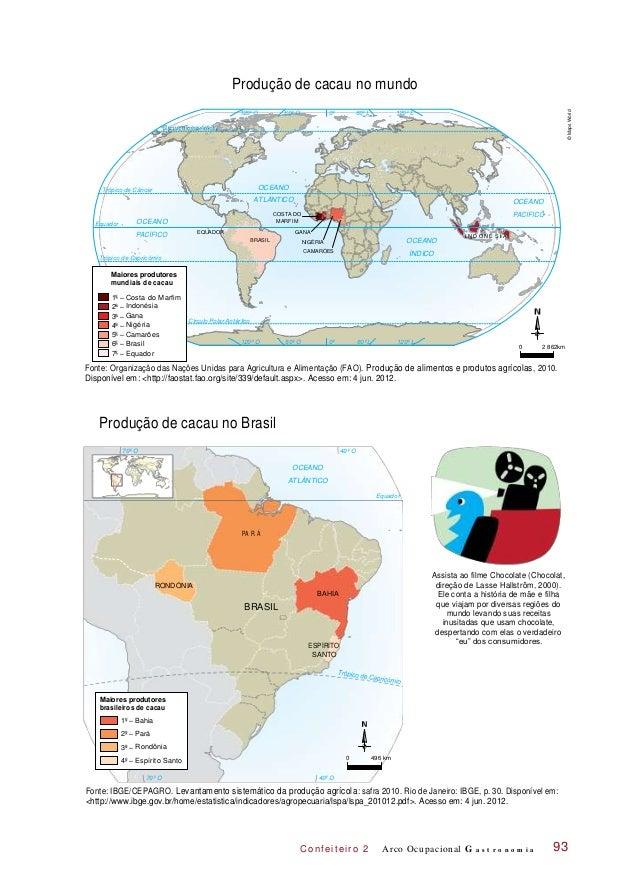 1º – 2º – 3º – 4º – 5º – 6º – 7º – Produção de cacau no Brasil Arco Ocupacional G a s t r o n o m i aC onf eiteir o 2 4º –...