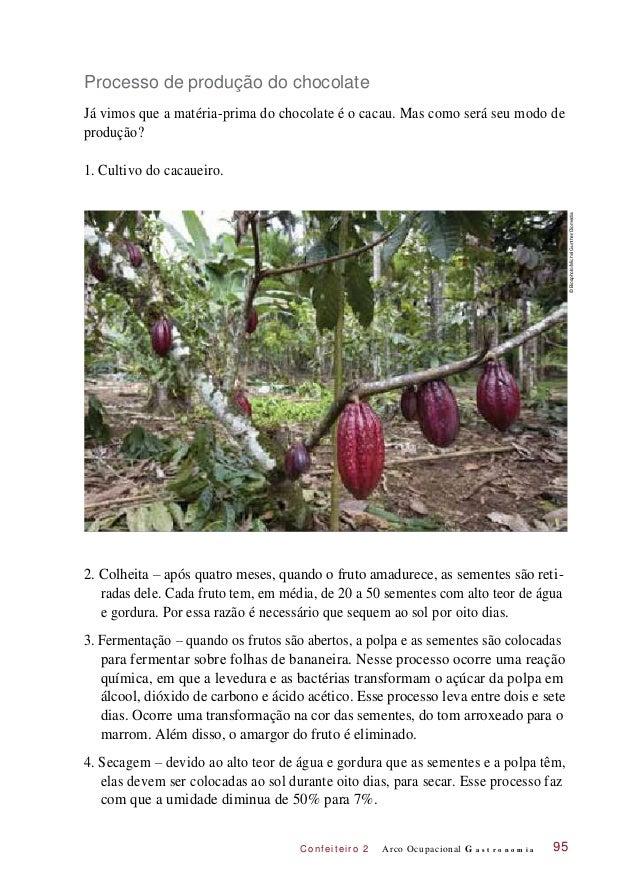 C onf eiteir o 2 Processo de produção do chocolate Já vimos que a matéria-prima do chocolate é o cacau. Mas como será seu ...