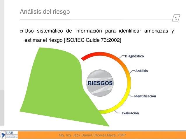 iso iec guide 73 2002 pdf