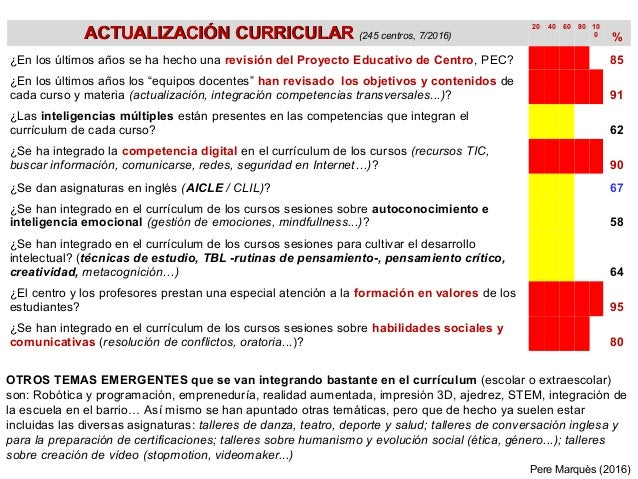 OTROS TEMAS EMERGENTES que se van integrando bastante en el currículum (escolar o extraescolar) son: Robótica y programaci...