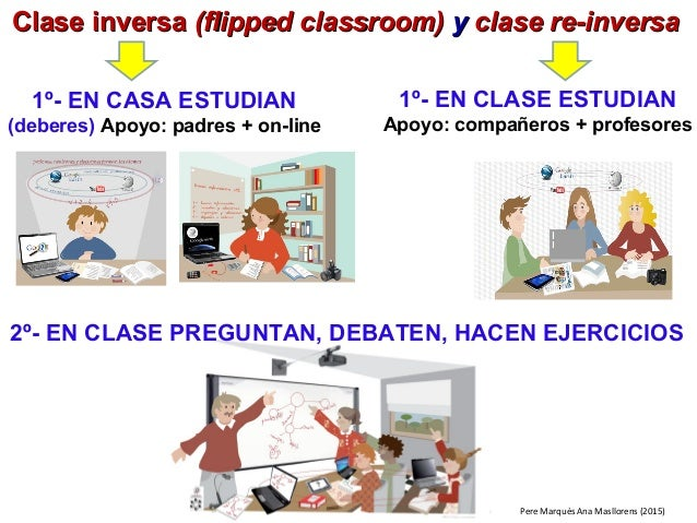 Clase inversaClase inversa (flipped classroom)(flipped classroom) yy clase re-inversaclase re-inversa Pere Marquès Ana Mas...