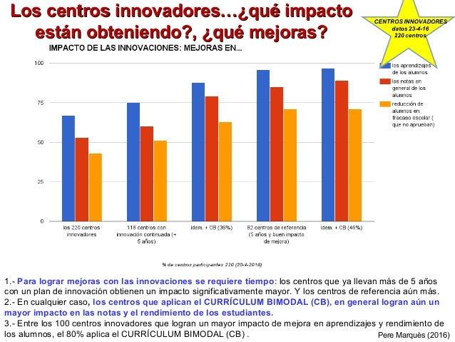 Los centros innovadores…¿qué impactoLos centros innovadores…¿qué impacto están obteniendo?, ¿qué mejoras?están obteniendo?...