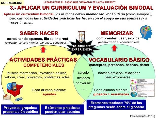 3.- APLICAR UN CURRÍCULUM Y EVALUACIÓN BIMODAL3.- APLICAR UN CURRÍCULUM Y EVALUACIÓN BIMODAL CURRICULUMCURRICULUM Aplicar ...