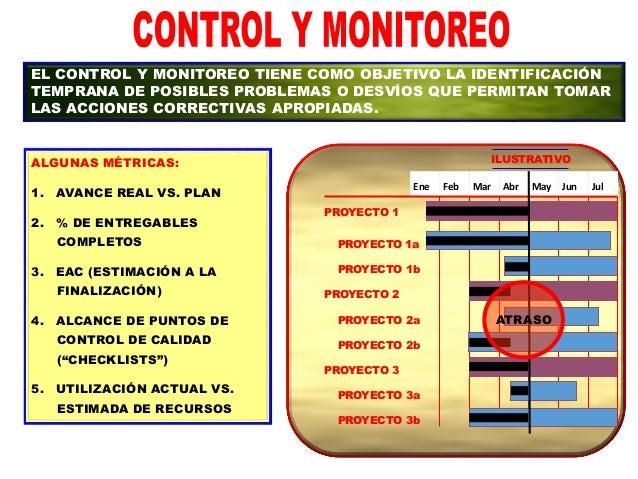 Curso COSO 2013 Marco Integrado de Control Interno actualizado 18.NOV…