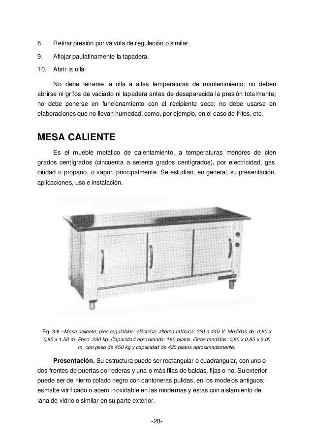 Curso de cocina profesional for Pdf de cocina