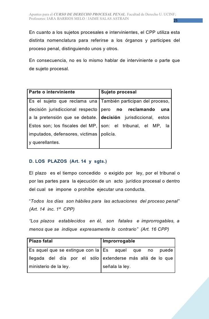 Curso de derecho procesal penal.1