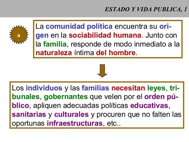 ESTADO Y VIDA PUBLICA, 1 a La comunidad política encuentra su ori- gen en la sociabilidad humana. Junto con la familia, re...