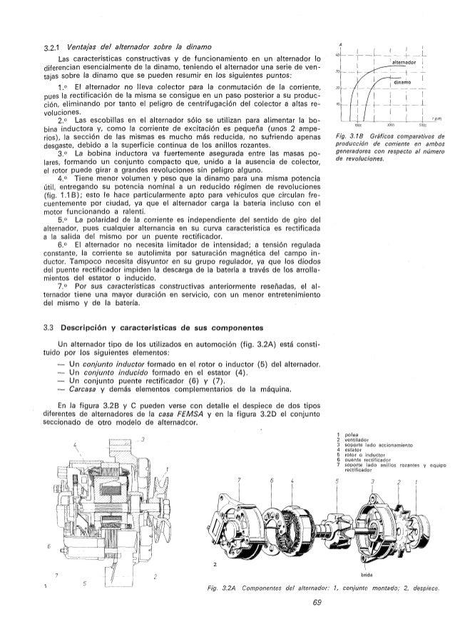 Curso de electricidad del automovil   estudio del alternador Slide 3