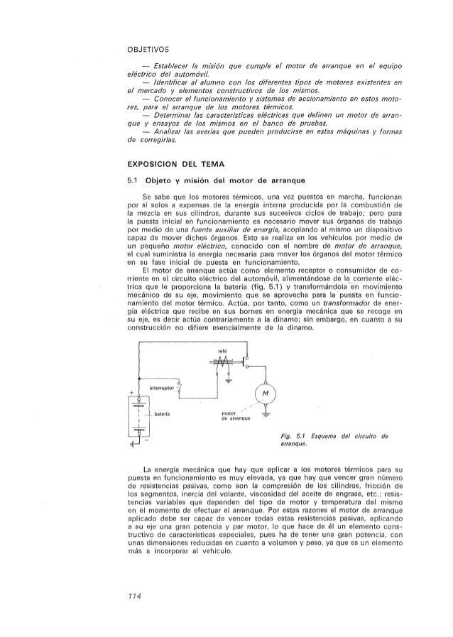 Curso de electricidad del automovil   estudio del motor de arranque Slide 2