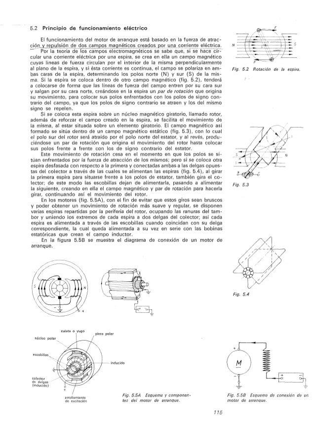 Curso de electricidad del automovil   estudio del motor de arranque Slide 3