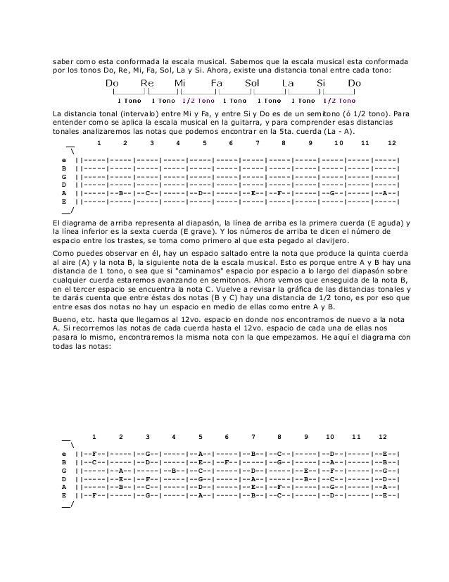 saber como esta conformada la escala musical. Sabemos que la escala musical esta conformada por los tonos Do, Re, Mi, Fa, ...