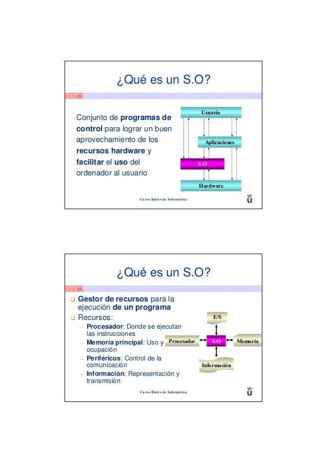 ¿Qué es un S.O?21                                                     UsuarioConjunto de programas decontrol para lograr u...