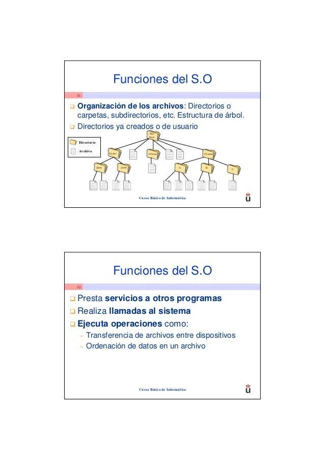 Funciones del S.O31Organización de los archivos: Directorios ocarpetas, subdirectorios, etc. Estructura de árbol.Directori...