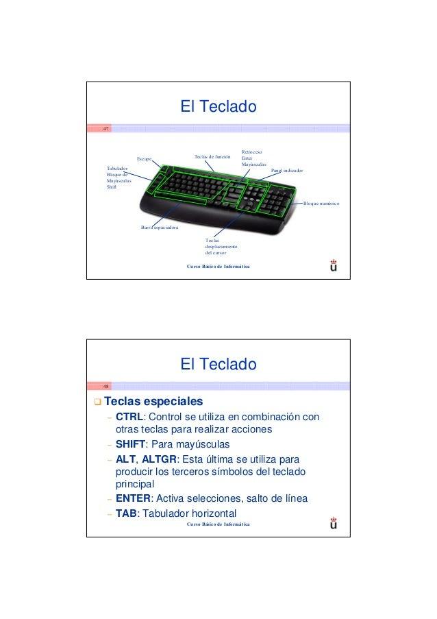 El Teclado47                                                            Retroceso              Escape                  Tec...