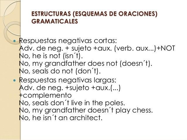 Curso De Inglés Técnico 2013