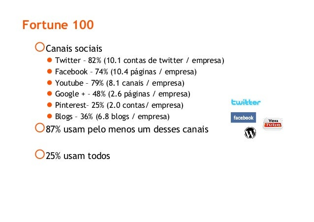 Fortune 100 Canais sociais   ● Twitter – 82% (10.1 contas de twitter / empresa)   ● Facebook – 74% (10.4 páginas / emp...