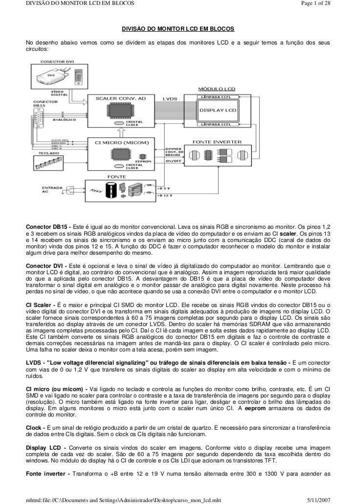 DIVISÃO DO MONITOR LCD EM BLOCOS                                                                            Page 1 of 28  ...