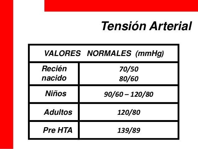 Valores Normales Del Pulso