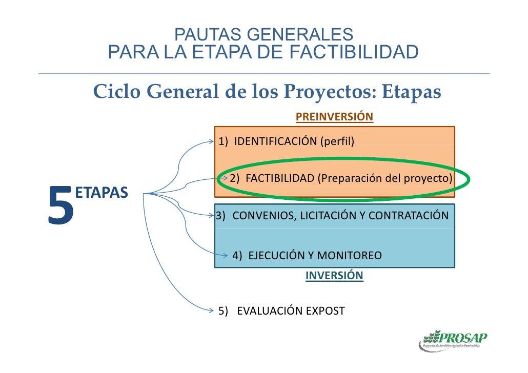 Curso de preparación de proyectos   Módulo 3 Slide 3