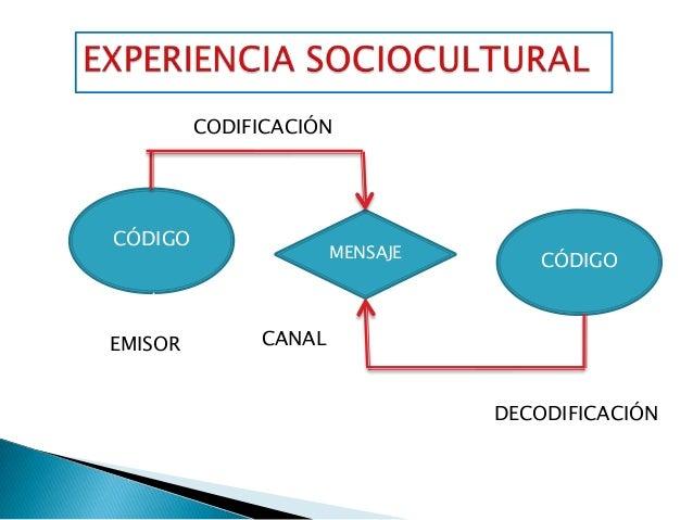 REDACCIÓN UNIVERSITARIA Slide 3