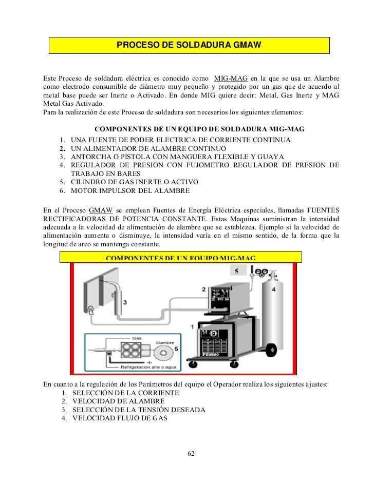 Curso de soldadura completo - Equipo soldadura electrica ...
