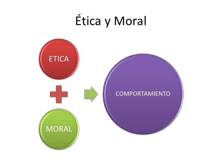 Práctica del bien y del mal.</li></li></ul><li>Ética es<br />UN SISTEMA ORGANIZADO DE IDEAS SOBRE EL MODO DE VIVIR, DE CON...