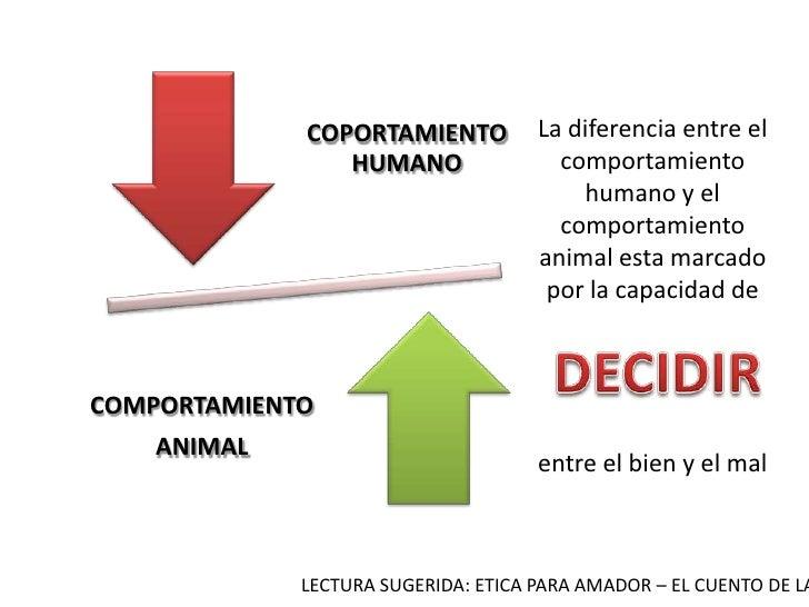 8<br />La ética no es aplicable al animal<br />LOS ANIMALES NO PUEDEN ELEGIR ENTRE PORTARSE BIEN O MAL. ESTAN REGIDOS POR ...