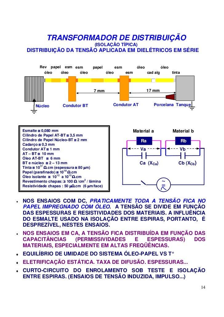 Mochila Térmica Personalizada BT6